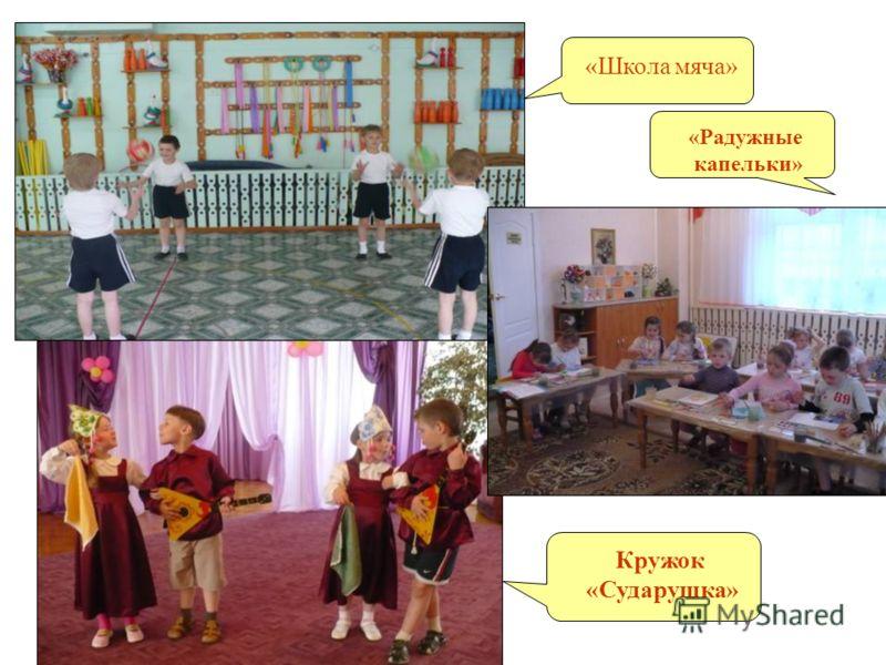 Кружок «Сударушка» «Школа мяча» «Радужные капельки»