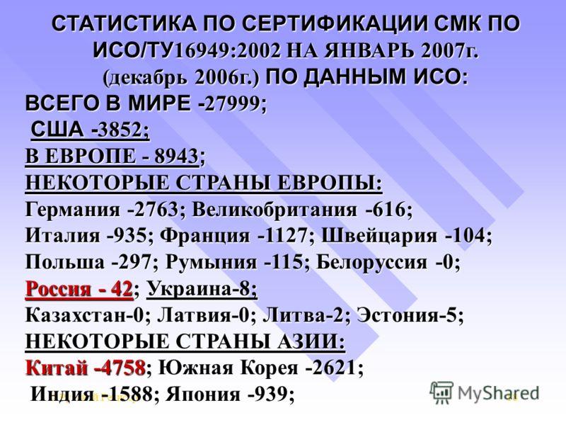 © Русский Регистр18 СТАТИСТИКА ПО СЕРТИФИКАЦИИ СМК ПО ИСО/ТУ 16949:2002 НА ЯНВАРЬ 2007г. (декабрь 2006г.) ПО ДАННЫМ ИСО: ВСЕГО В МИРЕ - 27999 ; США - 3852; США - 3852; В ЕВРОПЕ - 8943 ; НЕКОТОРЫЕ СТРАНЫ ЕВРОПЫ: Германия -2763; Великобритания -616; Ит