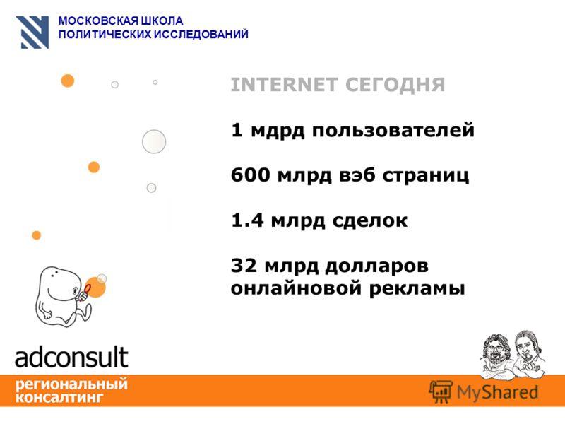 МОСКОВСКАЯ ШКОЛА ПОЛИТИЧЕСКИХ ИССЛЕДОВАНИЙ INTERNET СЕГОДНЯ 1 мдрд пользователей 600 млрд вэб страниц 1.4 млрд сделок 32 млрд долларов онлайновой рекламы