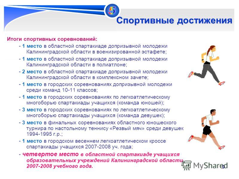 9 Итоги спортивных соревнований: - 1 место в областной спартакиаде допризывной молодежи Калининградской области в военизированной эстафете; - 1 место в областной спартакиаде допризывной молодежи Калининградской области в полиатлоне; - 2 место в облас
