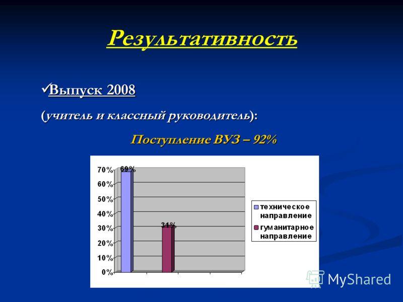 Результативность Выпуск 2008 Выпуск 2008 (учитель и классный руководитель): Поступление ВУЗ – 92%