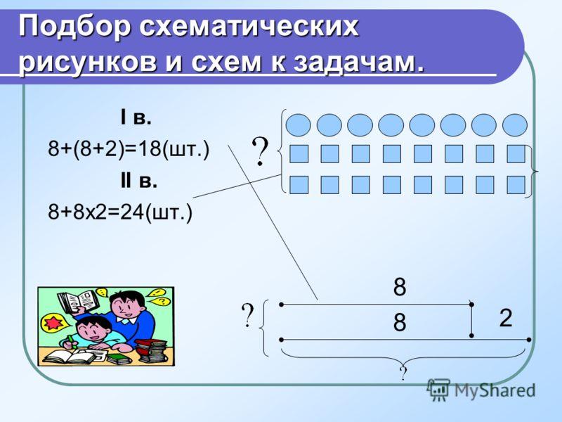Первичное закрепление знаний. Самостоятельная работа. Станция « Творческая». 2. Придумать задачи по данным выражениям, подобрать схемы к задачам или схематические рисунки. I вариант – 2 задача. II вариант – 1 задача.