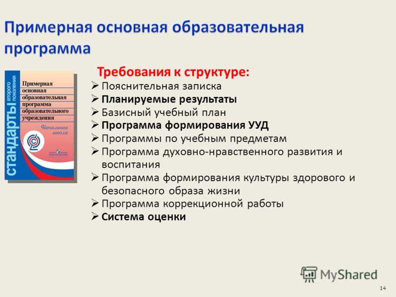 Программу базисный учебный план 2004 года