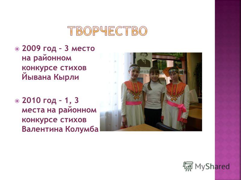 2009 год – 3 место на районном конкурсе стихов Йывана Кырли 2010 год – 1, 3 места на районном конкурсе стихов Валентина Колумба