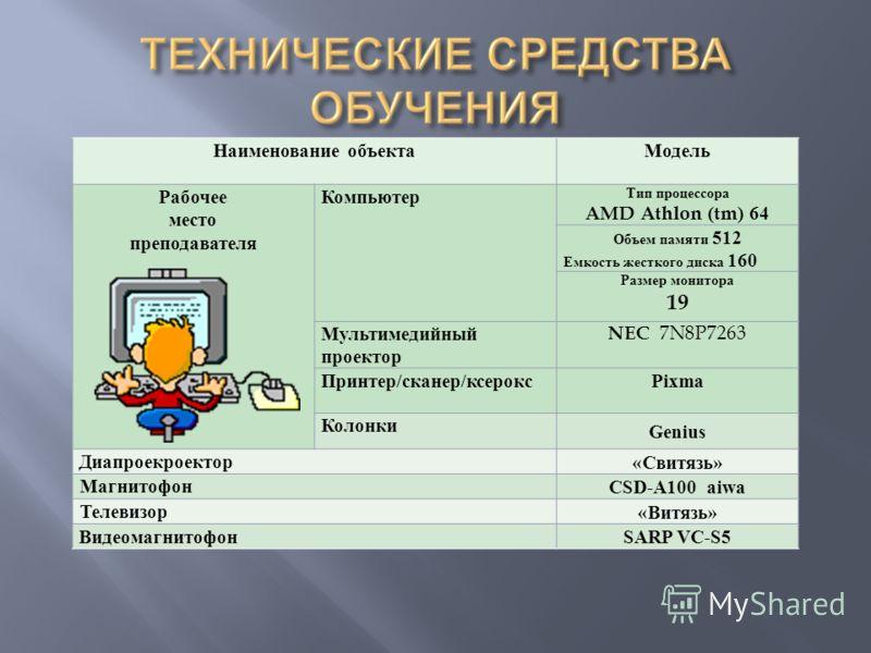 Наименование объекта Модель Рабочее место преподавателя Компьютер Тип процессора AMD Athlon ( tm ) 64 Объем памяти 512 Емкость жесткого диска 160 Размер монитора 19 Мультимедийный проектор NEC 7N8P7263 Принтер/сканер/ксероксPixma Колонки Genius Диапр