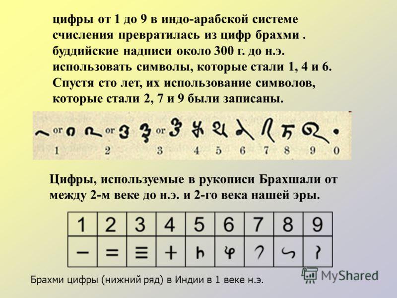 цифры от 1 до 9 в индо-арабской системе счисления превратилась из цифр брахми. буддийские надписи около 300 г. до н.э. использовать символы, которые стали 1, 4 и 6. Спустя сто лет, их использование символов, которые стали 2, 7 и 9 были записаны. Цифр