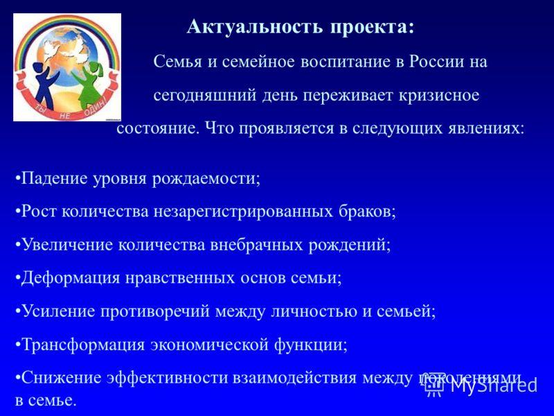 Актуальность проекта: Семья и семейное воспитание в России на сегодняшний день переживает кризисное состояние. Что проявляется в следующих явлениях: Падение уровня рождаемости; Рост количества незарегистрированных браков; Увеличение количества внебра