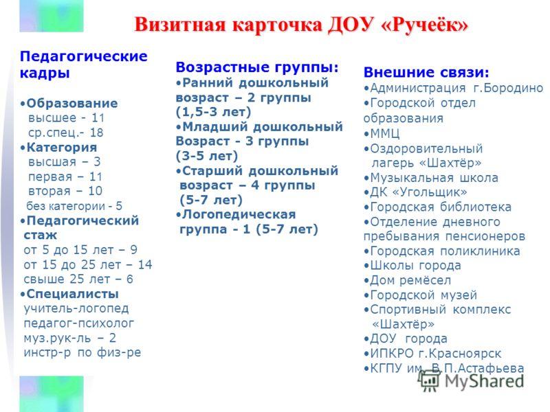 Визитная карточка ДОУ «Ручеёк» Возрастные группы: Ранний дошкольный возраст – 2 группы (1,5-3 лет) Младший дошкольный Возраст - 3 группы (3-5 лет) Старший дошкольный возраст – 4 группы (5-7 лет) Логопедическая группа - 1 (5-7 лет) Педагогические кадр