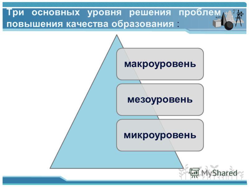 Три основных уровня решения проблем повышения качества образования : макроуровеньмезоуровеньмикроуровень
