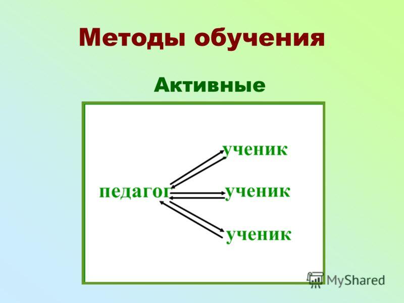Методы обучения Активные
