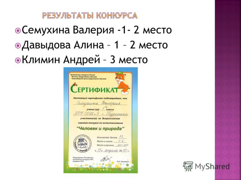Семухина Валерия -1- 2 место Давыдова Алина – 1 – 2 место Климин Андрей – 3 место