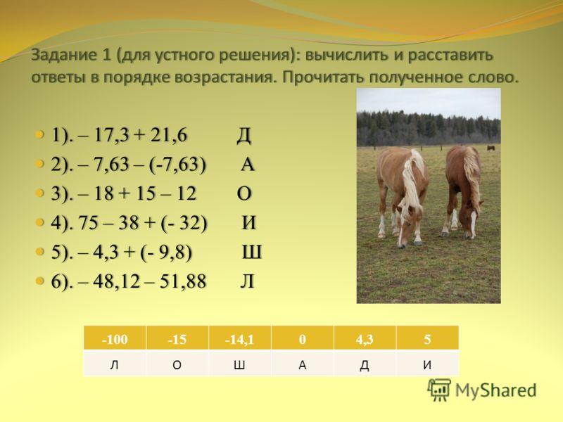 Задание 1 (для устного решения): вычислить и расставить ответы в порядке возрастания. Прочитать полученное слово. 1). – 17,3 + 21,6 Д 1). – 17,3 + 21,6 Д 2). – 7,63 – (-7,63) А 2). – 7,63 – (-7,63) А 3). – 18 + 15 – 12 О 3). – 18 + 15 – 12 О 4). 75 –