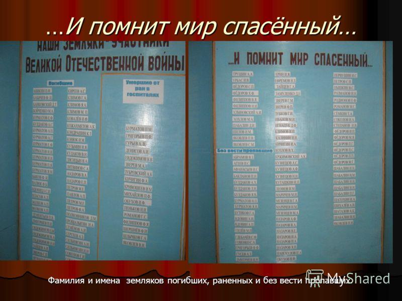 …И помнит мир спасённый… Фамилия и имена земляков погибших, раненных и без вести пропавших.