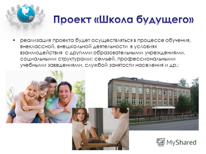реализация проекта будет осуществляться в процессе обучения, внеклассной, внешкольной деятельности в условиях взаимодействия с другими образовательными учреждениями, социальными структурами: семьей, профессиональными учебными заведениями, службой зан