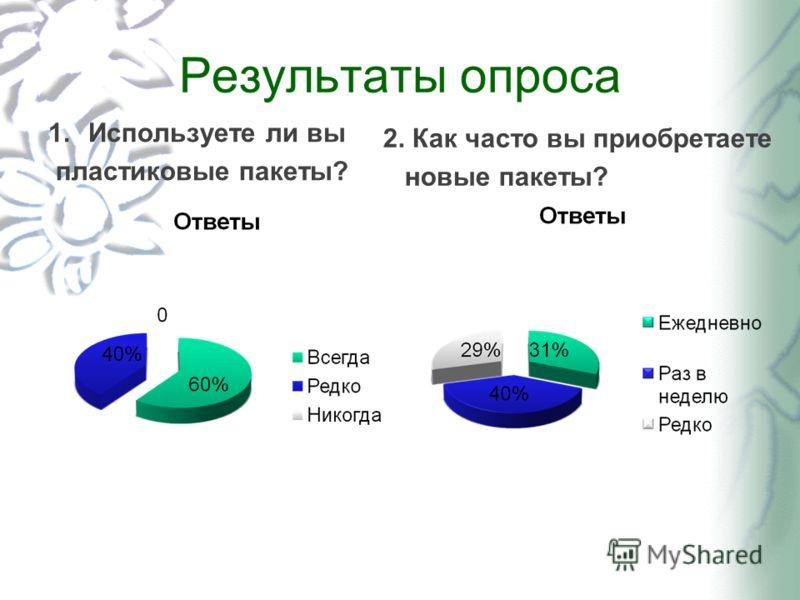 Результаты опроса 1.Используете ли вы пластиковые пакеты? 2. Как часто вы приобретаете новые пакеты?