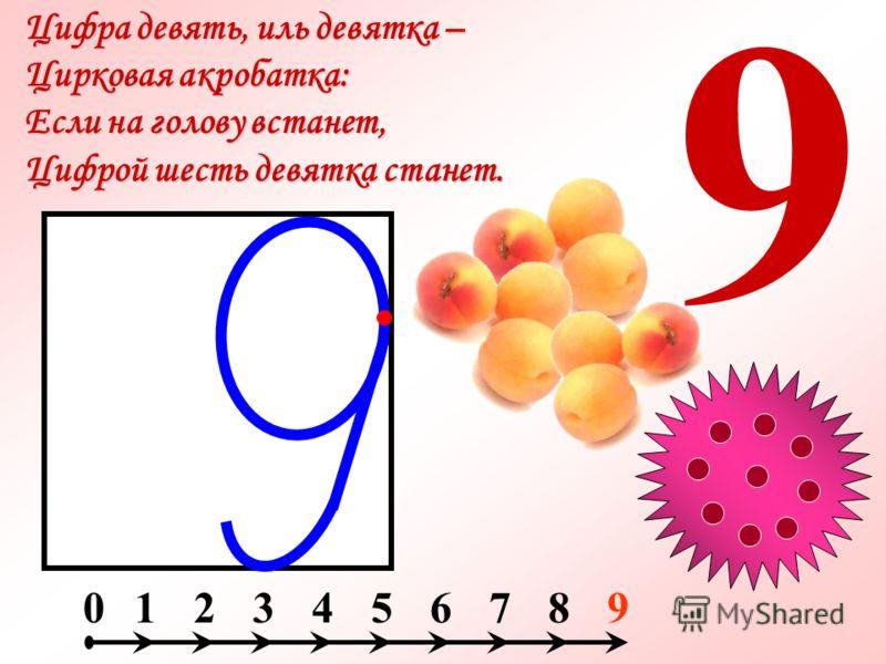 Цифра девять, иль девятка – Цирковая акробатка: Если на голову встанет, Цифрой шесть девятка станет. 9 3210765948