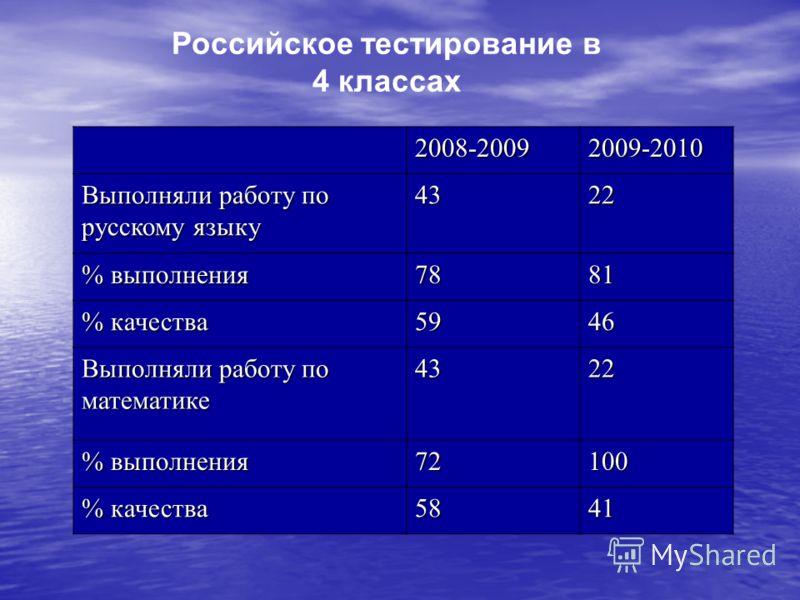 Российское тестирование в 4 классах 2008-20092009-2010 Выполняли работу по русскому языку 4322 % выполнения 7881 % качества 5946 Выполняли работу по математике 4322 % выполнения 72100 % качества 5841