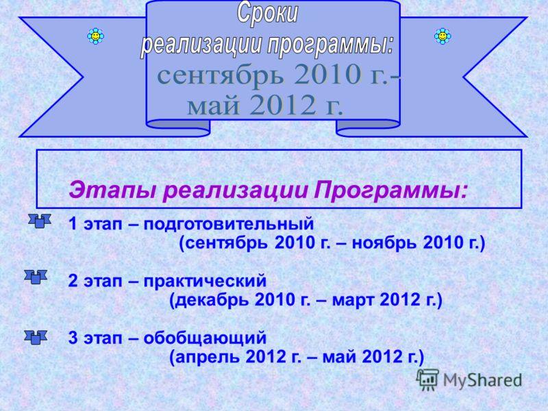 Этапы реализации Программы: 1 этап – подготовительный (сентябрь 2010 г. – ноябрь 2010 г.) 2 этап – практический (декабрь 2010 г. – март 2012 г.) 3 этап – обобщающий (апрель 2012 г. – май 2012 г.)