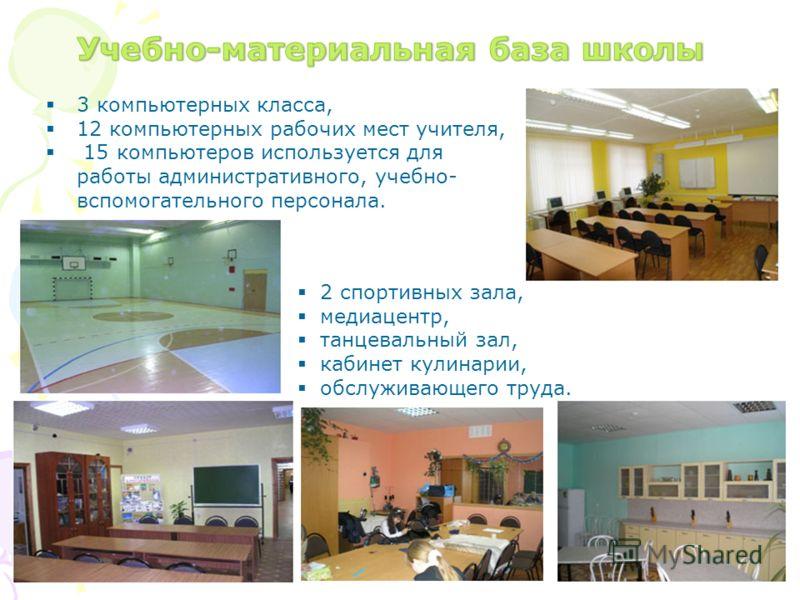 3 компьютерных класса, 12 компьютерных рабочих мест учителя, 15 компьютеров используется для работы административного, учебно- вспомогательного персонала. 2 спортивных зала, медиацентр, танцевальный зал, кабинет кулинарии, обслуживающего труда.