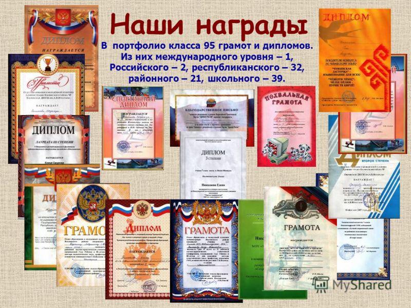 Наши награды В портфолио класса 95 грамот и дипломов. Из них международного уровня – 1, Российского – 2, республиканского – 32, районного – 21, школьного – 39.