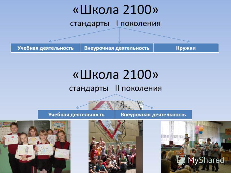 «Школа 2100» стандарты II поколения Учебная деятельностьВнеурочная деятельностьКружки «Школа 2100» стандарты I поколения Учебная деятельностьВнеурочная деятельность
