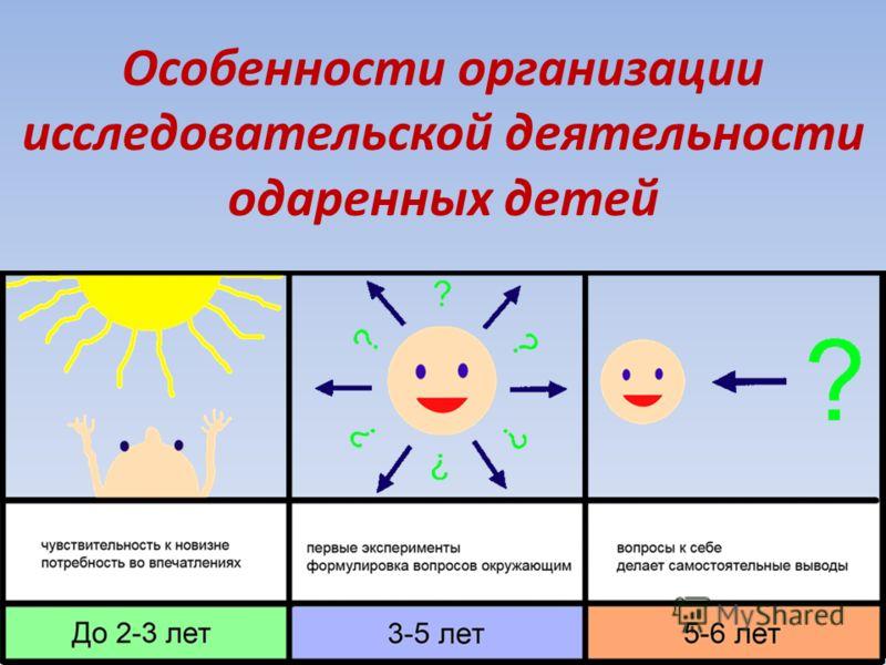 Особенности организации исследовательской деятельности одаренных детей