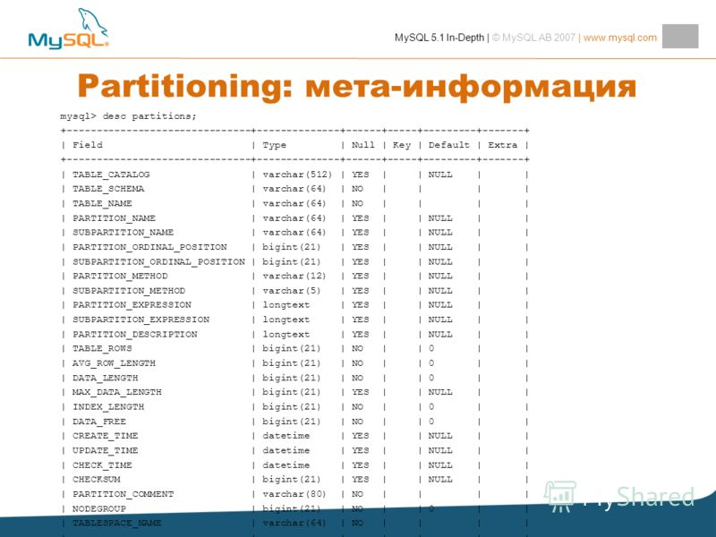 MySQL 5.1 In-Depth | © MySQL AB 2007 | www.mysql.com Partitioning: мета-информация mysql> desc partitions; +-------------------------------+--------------+------+-----+---------+-------+ | Field | Type | Null | Key | Default | Extra | +--------------