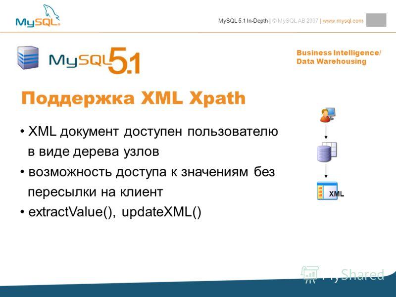 MySQL 5.1 In-Depth | © MySQL AB 2007 | www.mysql.com XML документ доступен пользователю в виде дерева узлов возможность доступа к значениям без пересылки на клиент extractValue(), updateXML() Поддержка XML Xpath XML Business Intelligence/ Data Wareho