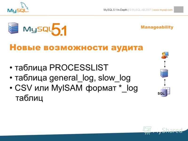 MySQL 5.1 In-Depth | © MySQL AB 2007 | www.mysql.com Новые возможности аудита таблица PROCESSLIST таблица general_log, slow_log CSV или MyISAM формат *_log таблиц SQL Manageability