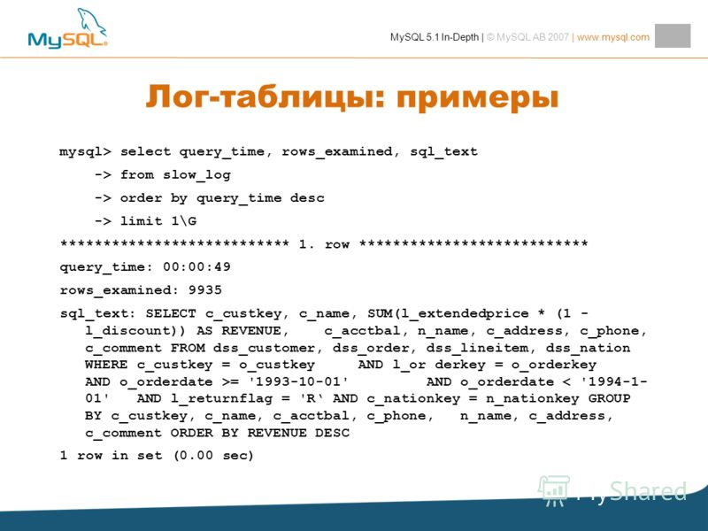 MySQL 5.1 In-Depth | © MySQL AB 2007 | www.mysql.com Лог-таблицы: примеры mysql> select query_time, rows_examined, sql_text -> from slow_log -> order by query_time desc -> limit 1\G *************************** 1. row *************************** query