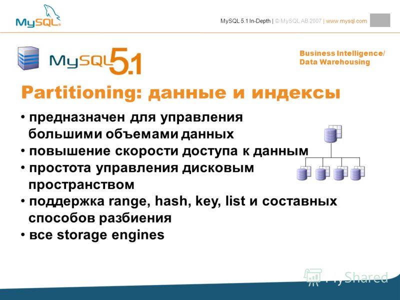 MySQL 5.1 In-Depth | © MySQL AB 2007 | www.mysql.com Partitioning: данные и индексы предназначен для управления большими объемами данных повышение скорости доступа к данным простота управления дисковым пространством поддержка range, hash, key, list и