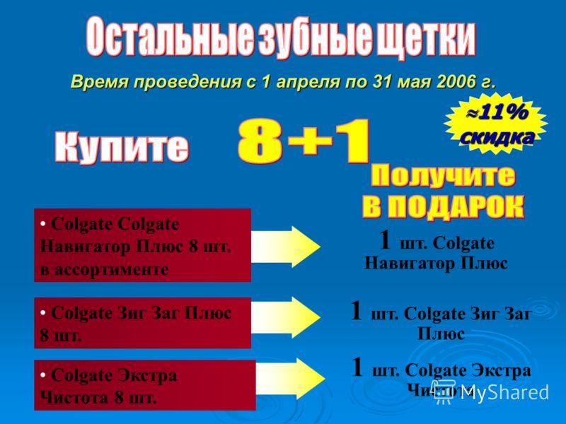 11% 11%скидка Colgate Colgate Навигатор Плюс 8 шт. в ассортименте 1 шт. Colgate Зиг Заг Плюс 1 шт. Colgate Навигатор Плюс 1 шт. Colgate Экстра Чистота Colgate Зиг Заг Плюс 8 шт. Colgate Экстра Чистота 8 шт. Время проведения с 1 апреля по 31 мая 2006