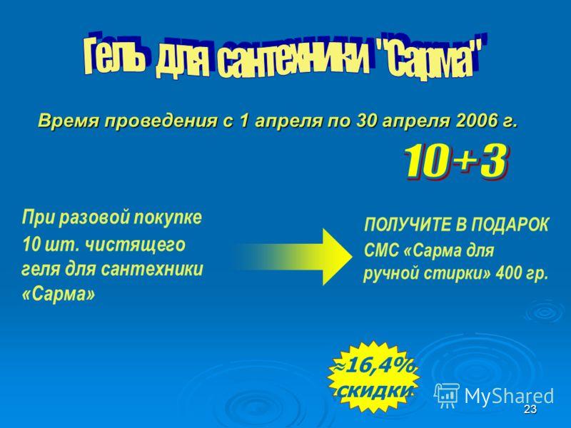 23 16,4% скидки 16,4% скидки При разовой покупке 10 шт. чистящего геля для сантехники «Сарма» ПОЛУЧИТЕ В ПОДАРОК СМС «Сарма для ручной стирки» 400 гр. Время проведения с 1 апреля по 30 апреля 2006 г.