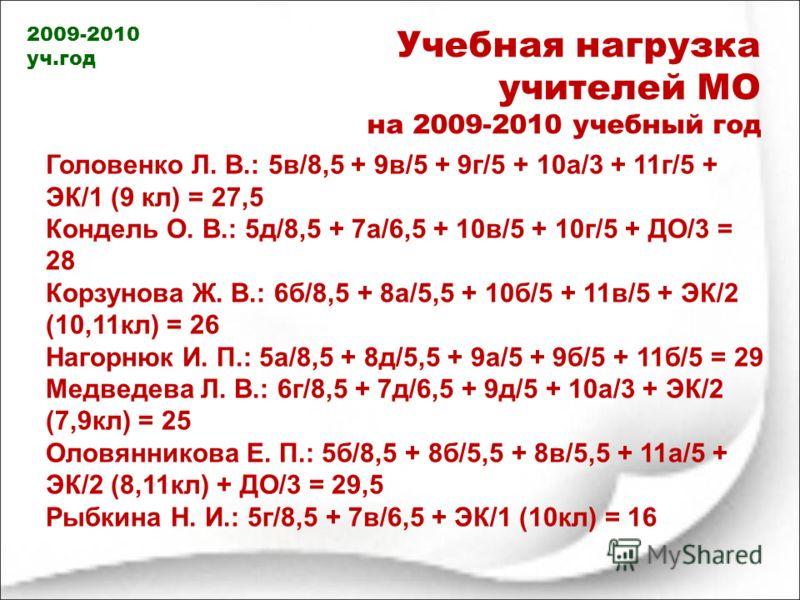 Учебная нагрузка учителей МО на 2009-2010 учебный год Головенко Л. В.: 5в/8,5 + 9в/5 + 9г/5 + 10а/3 + 11г/5 + ЭК/1 (9 кл) = 27,5 Кондель О. В.: 5д/8,5 + 7а/6,5 + 10в/5 + 10г/5 + ДО/3 = 28 Корзунова Ж. В.: 6б/8,5 + 8а/5,5 + 10б/5 + 11в/5 + ЭК/2 (10,11