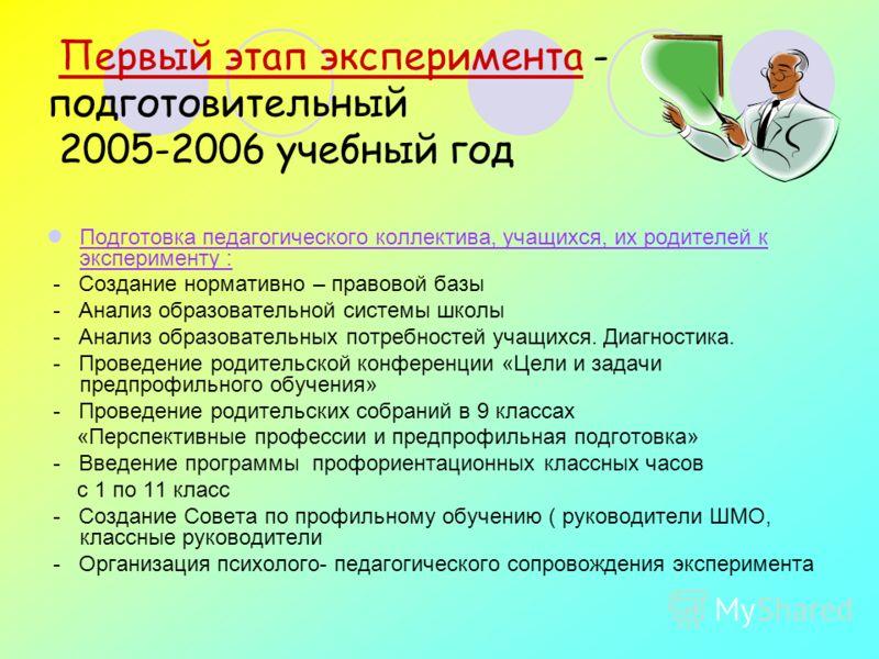 Первый этап эксперимента - подготовительный 2005-2006 учебный год Подготовка педагогического коллектива, учащихся, их родителей к эксперименту : - Создание нормативно – правовой базы - Анализ образовательной системы школы - Анализ образовательных пот