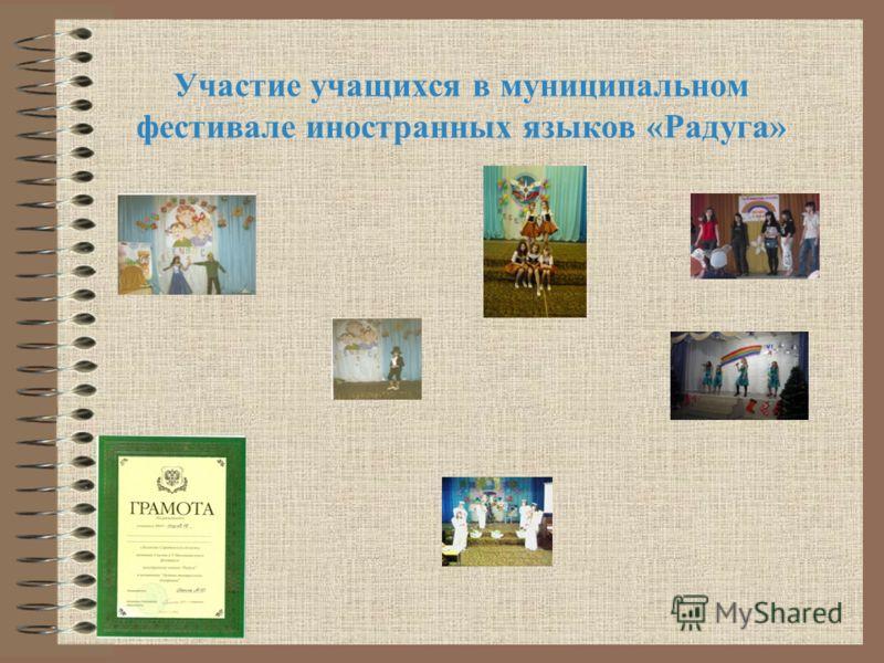 Участие учащихся в муниципальном фестивале иностранных языков «Радуга»
