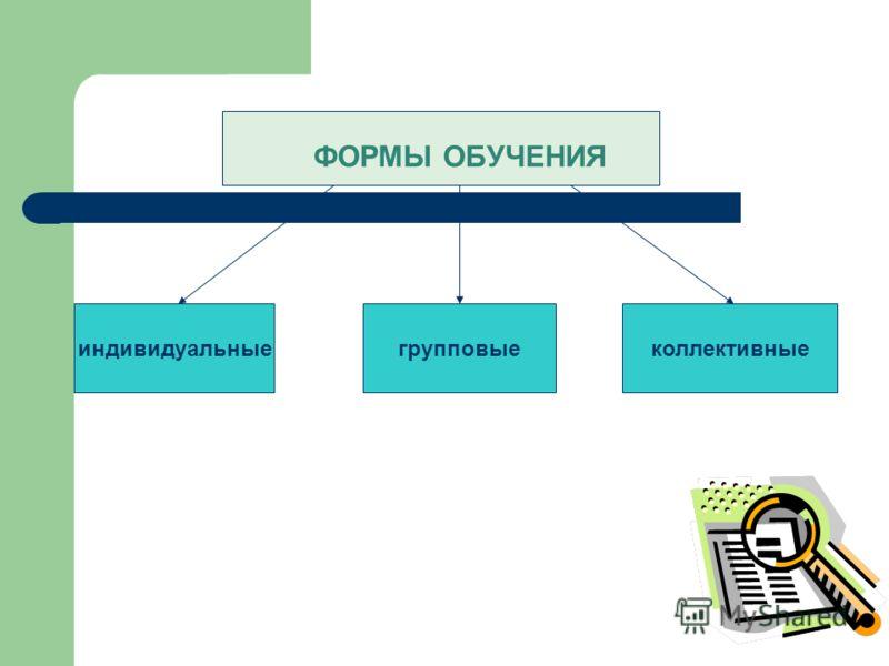 ФОРМЫ ОБУЧЕНИЯ индивидуальныегрупповыеколлективные