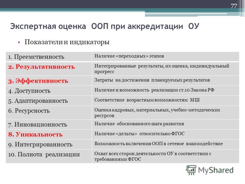 Экспертная оценка ООП при аккредитации ОУ Показатели и индикаторы 1. Преемственность Наличие «переходных» этапов 2. Результативность Интегрированные результаты, их оценка, индивидуальный прогресс 3. Эффективность Затраты на достижения планируемых рез