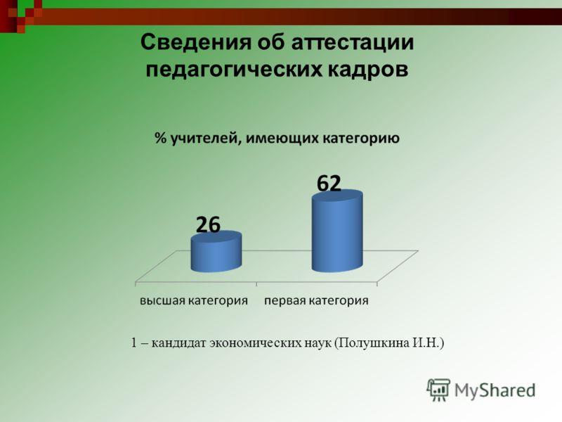 Комплектование школы на 2010-2011 учебный год