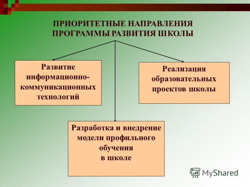 Сведения об аттестации педагогических кадров 1 – кандидат экономических наук (Полушкина И.Н.)