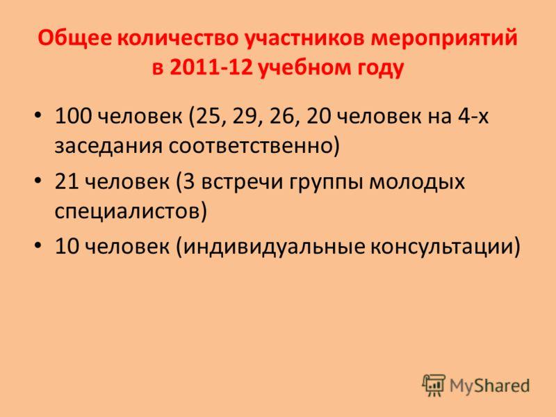 Общее количество участников мероприятий в 2011-12 учебном году 100 человек (25, 29, 26, 20 человек на 4-х заседания соответственно) 21 человек (3 встречи группы молодых специалистов) 10 человек (индивидуальные консультации)