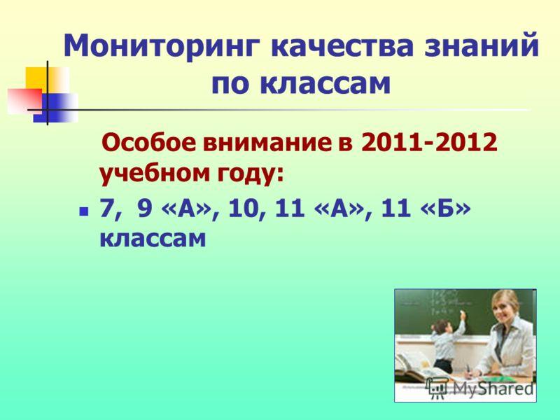 Мониторинг качества знаний по классам Особое внимание в 2011-2012 учебном году: 7, 9 «А», 10, 11 «А», 11 «Б» классам
