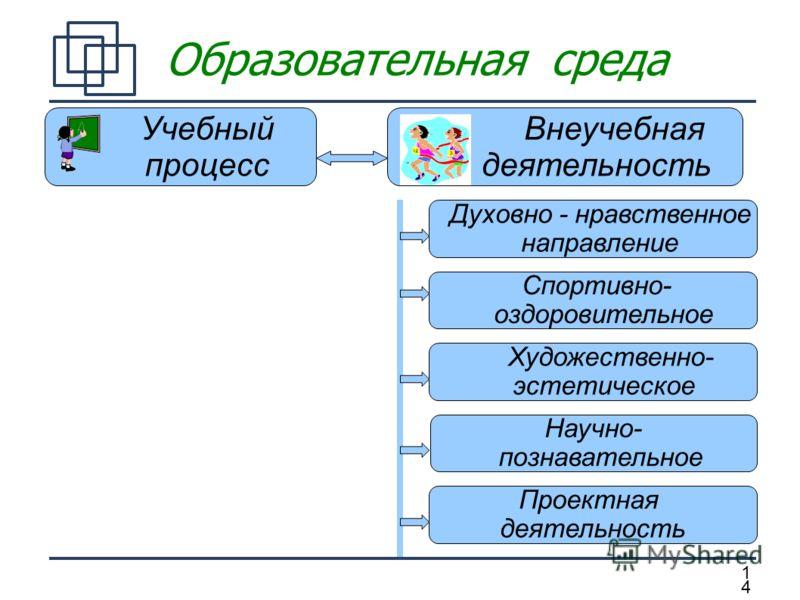 1313 Результаты работы 2009-2010 уч.год