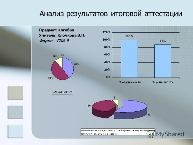 Анализ результатов итоговой аттестации Предмет: алгебра Учитель: Клочкова В.П. Форма– ГИА-9