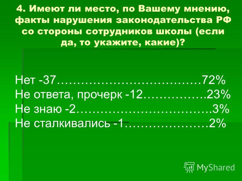 4. Имеют ли место, по Вашему мнению, факты нарушения законодательства РФ со стороны сотрудников школы (если да, то укажите, какие)? Нет -37………………………………72% Не ответа, прочерк -12…………….23% Не знаю -2…………………………….3% Не сталкивались -1…………………2%