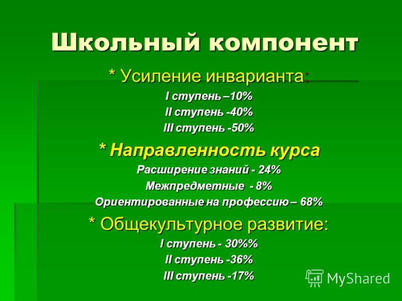 Школьный компонент * Усиление инварианта: I ступень –10% II ступень -40% III ступень -50% * Направленность курса Расширение знаний - 24% Межпредметные - 8% Ориентированные на профессию – 68% * Общекультурное развитие: I ступень - 30% II ступень -36%
