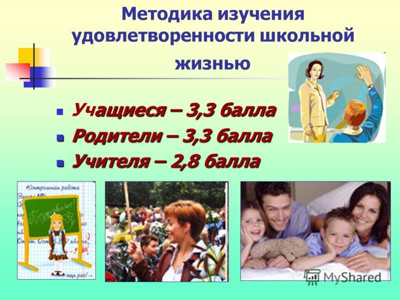Методика изучения удовлетворенности школьной жизнью ащиеся – 3,3 балла Учащиеся – 3,3 балла Родители – 3,3 балла Родители – 3,3 балла Учителя – 2,8 балла Учителя – 2,8 балла