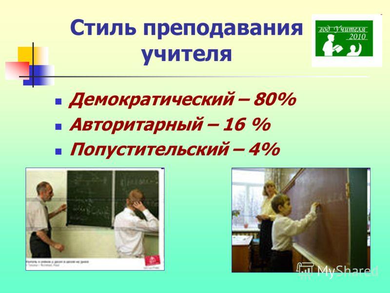 Стиль преподавания учителя Демократический – 80% Авторитарный – 16 % Попустительский – 4%