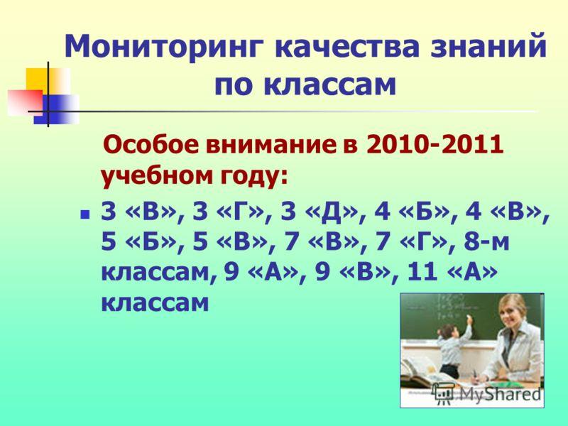 Мониторинг качества знаний по классам Особое внимание в 2010-2011 учебном году: 3 «В», 3 «Г», 3 «Д», 4 «Б», 4 «В», 5 «Б», 5 «В», 7 «В», 7 «Г», 8-м классам, 9 «А», 9 «В», 11 «А» классам