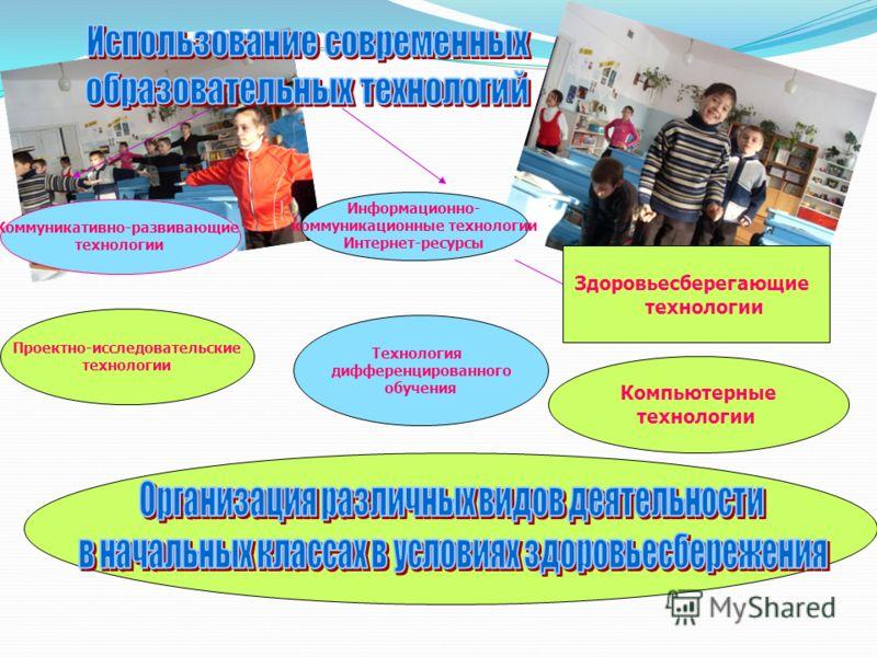 Информационно- коммуникационные технологии Интернет-ресурсы Коммуникативно-развивающие технологии Здоровьесберегающие технологии Проектно-исследовательские технологии Компьютерные технологии Технология дифференцированного обучения